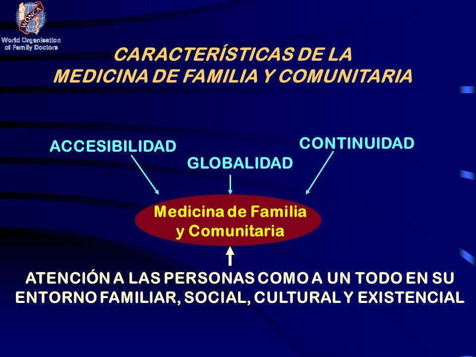 MEDICINA DE FAMILIA Y COMUNITARIA