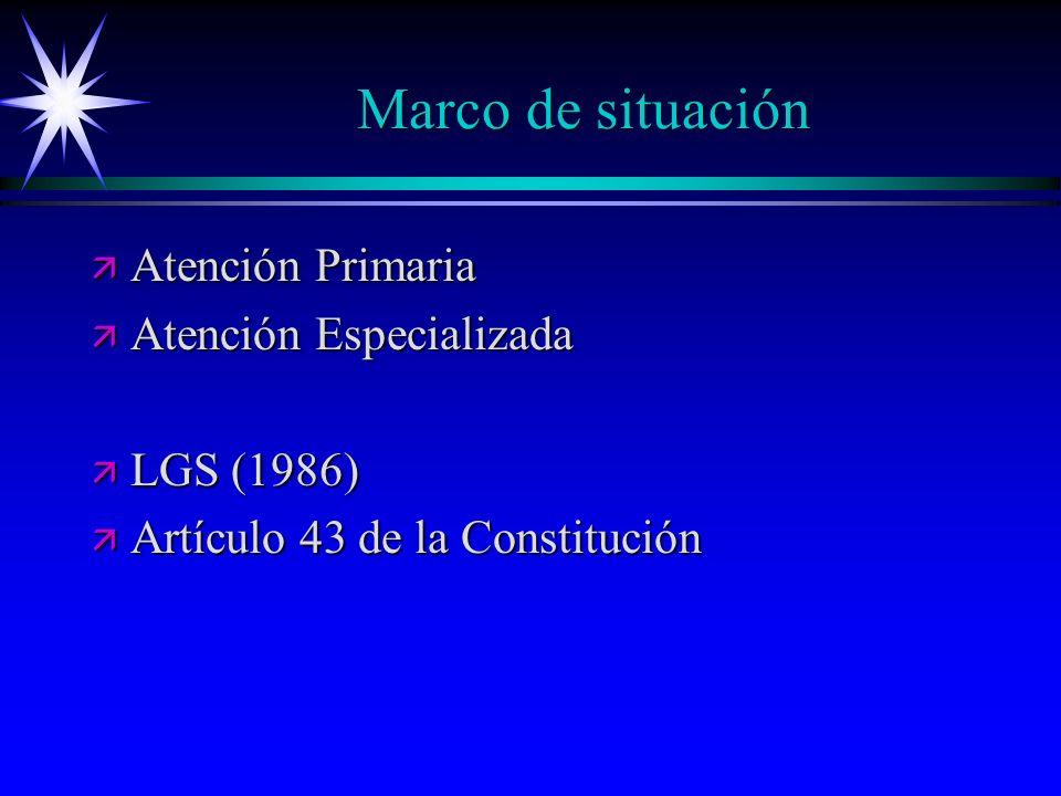 Marco de situación Atención Primaria Atención Especializada LGS (1986)