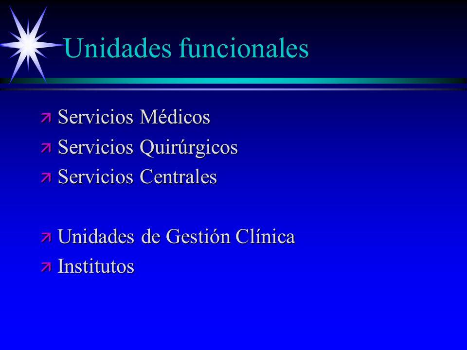 Unidades funcionales Servicios Médicos Servicios Quirúrgicos