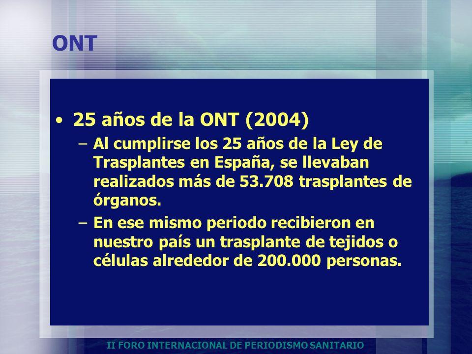 ONT 25 años de la ONT (2004)