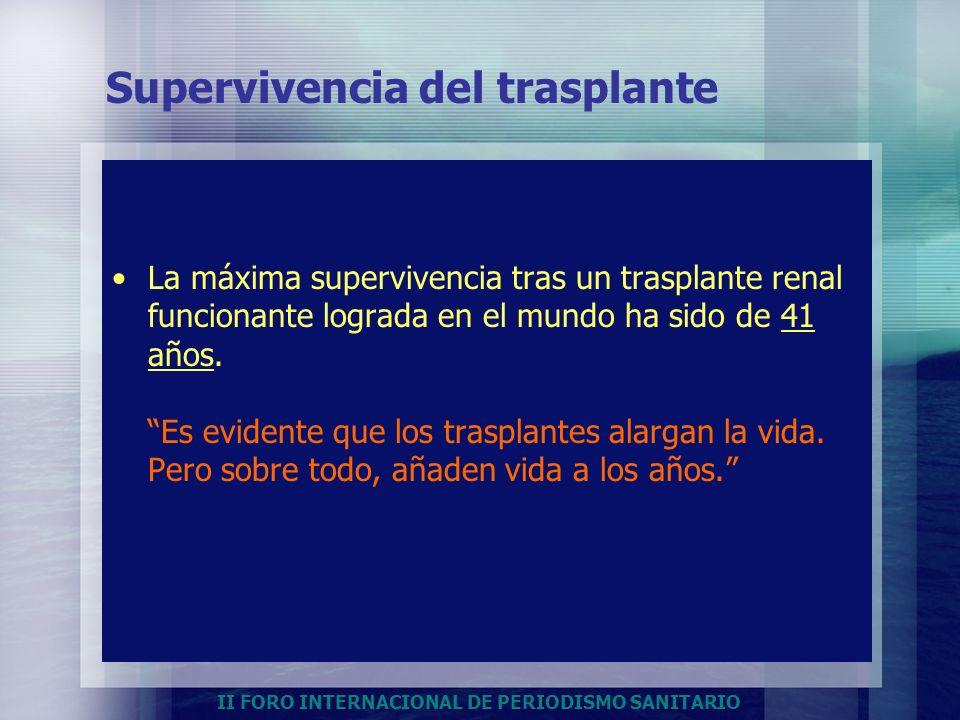 Supervivencia del trasplante