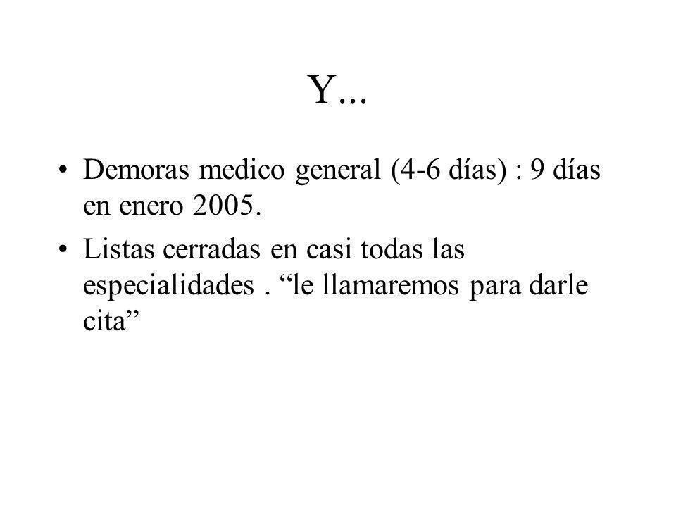 Y... Demoras medico general (4-6 días) : 9 días en enero 2005.