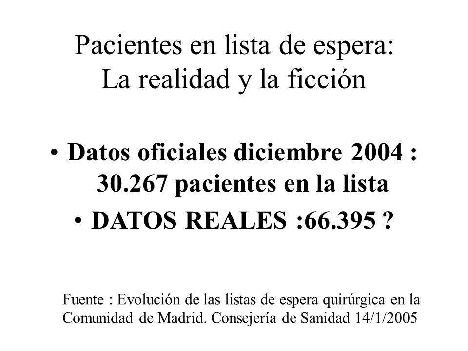 Datos oficiales diciembre 2004 : 30.267 pacientes en la lista