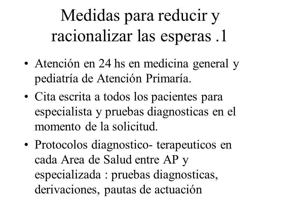Medidas para reducir y racionalizar las esperas .1