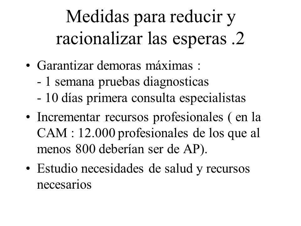 Medidas para reducir y racionalizar las esperas .2