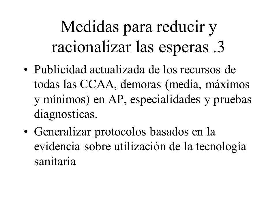 Medidas para reducir y racionalizar las esperas .3