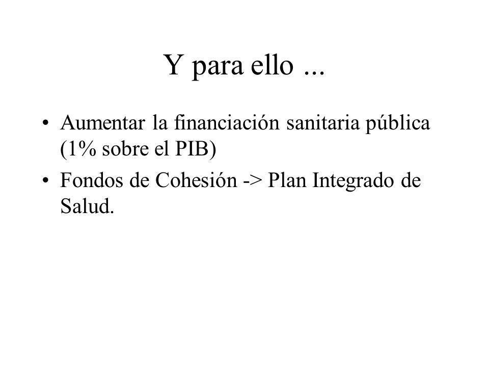 Y para ello ...Aumentar la financiación sanitaria pública (1% sobre el PIB) Fondos de Cohesión -> Plan Integrado de Salud.