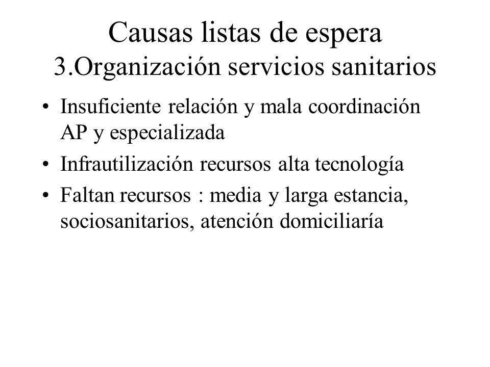 Causas listas de espera 3.Organización servicios sanitarios