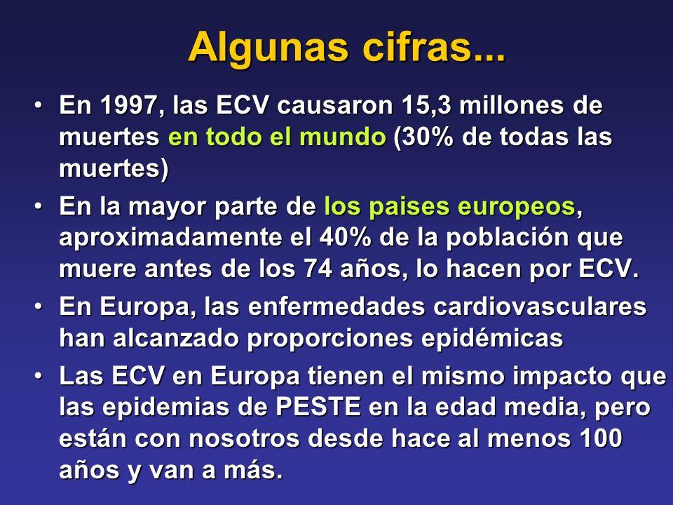 Algunas cifras... En 1997, las ECV causaron 15,3 millones de muertes en todo el mundo (30% de todas las muertes)