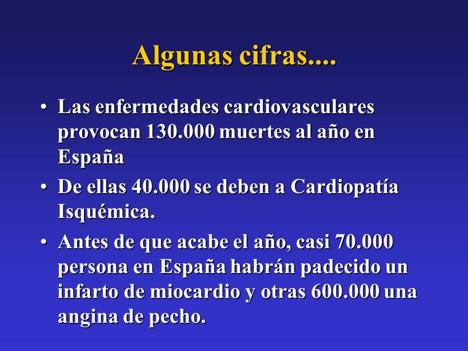 Algunas cifras.... Las enfermedades cardiovasculares provocan 130.000 muertes al año en España. De ellas 40.000 se deben a Cardiopatía Isquémica.