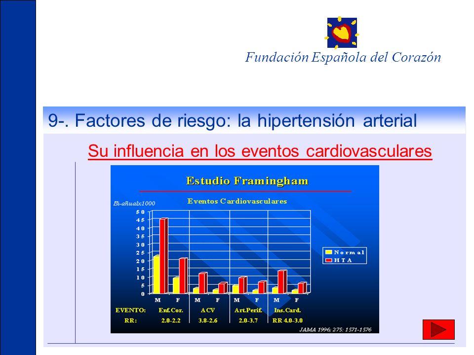 9-. Factores de riesgo: la hipertensión arterial