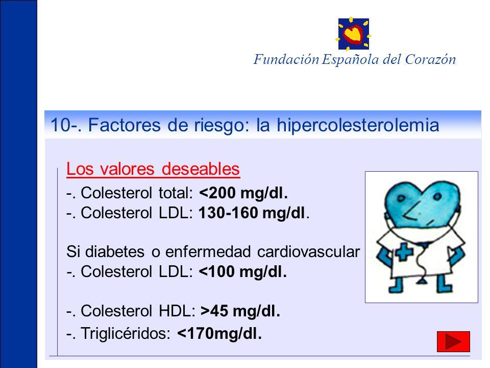 10-. Factores de riesgo: la hipercolesterolemia