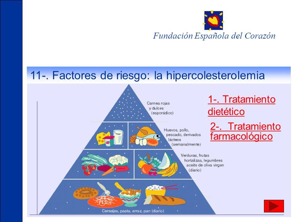 11-. Factores de riesgo: la hipercolesterolemia