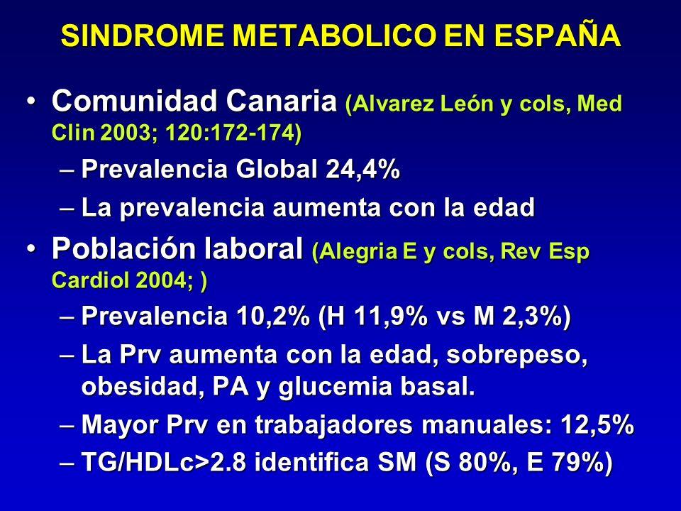 SINDROME METABOLICO EN ESPAÑA