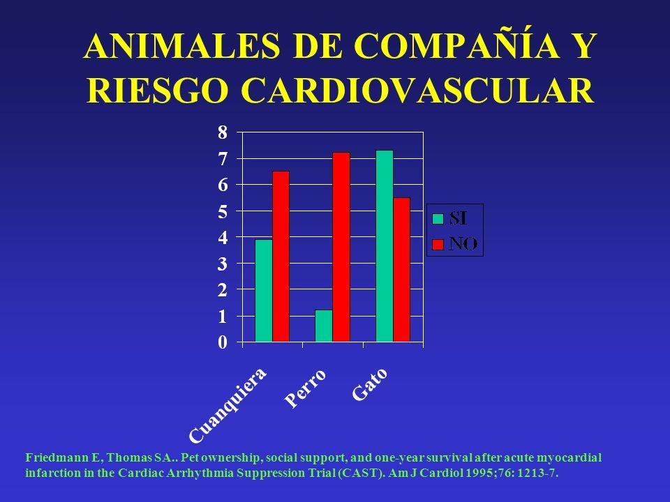 ANIMALES DE COMPAÑÍA Y RIESGO CARDIOVASCULAR