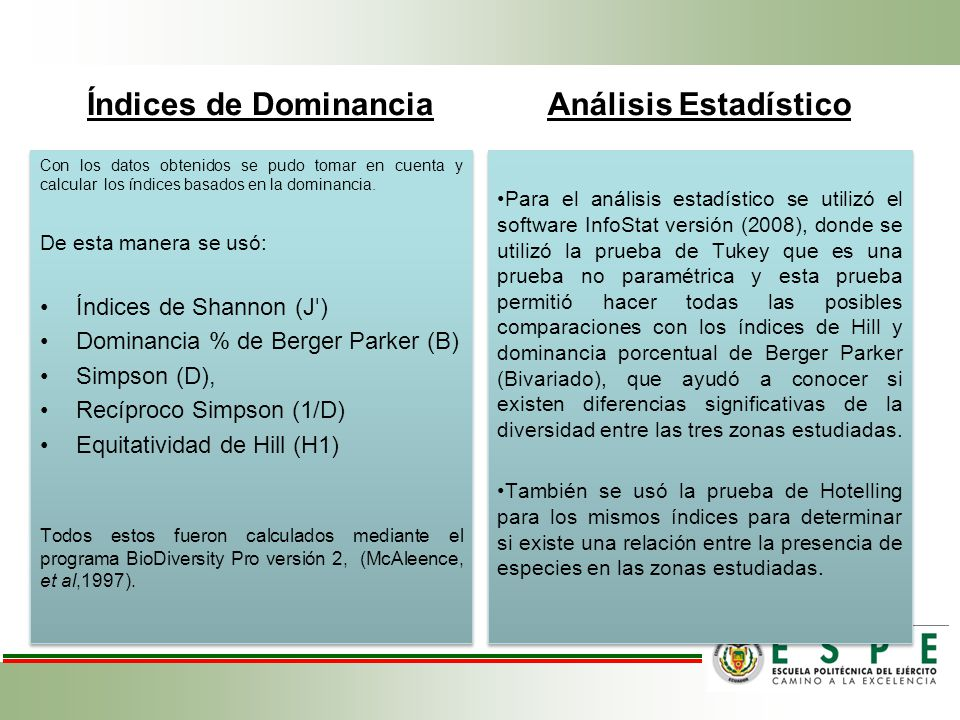 Análisis Estadístico Índices de Dominancia