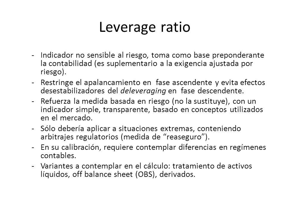 Leverage ratio Indicador no sensible al riesgo, toma como base preponderante la contabilidad (es suplementario a la exigencia ajustada por riesgo).
