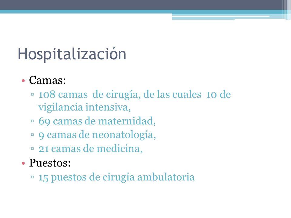 Hospitalización Camas: Puestos: