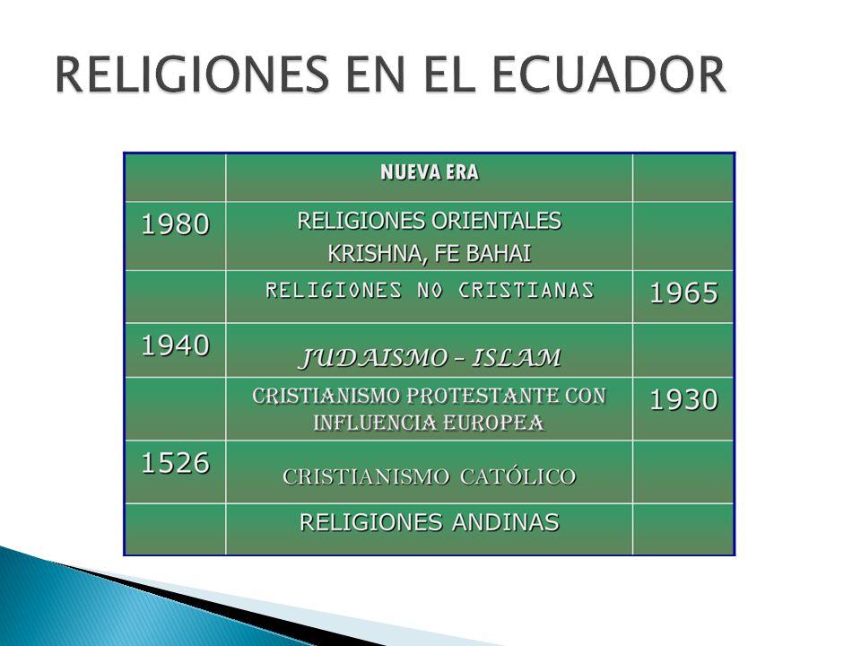 RELIGIONES EN EL ECUADOR