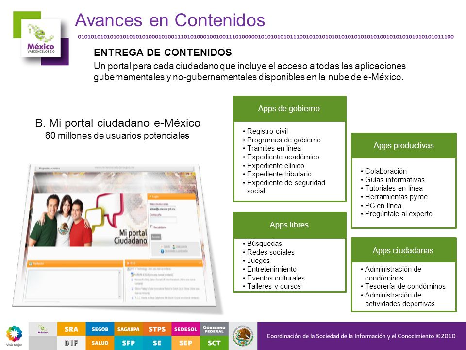 Avances en Contenidos B. Mi portal ciudadano e-México