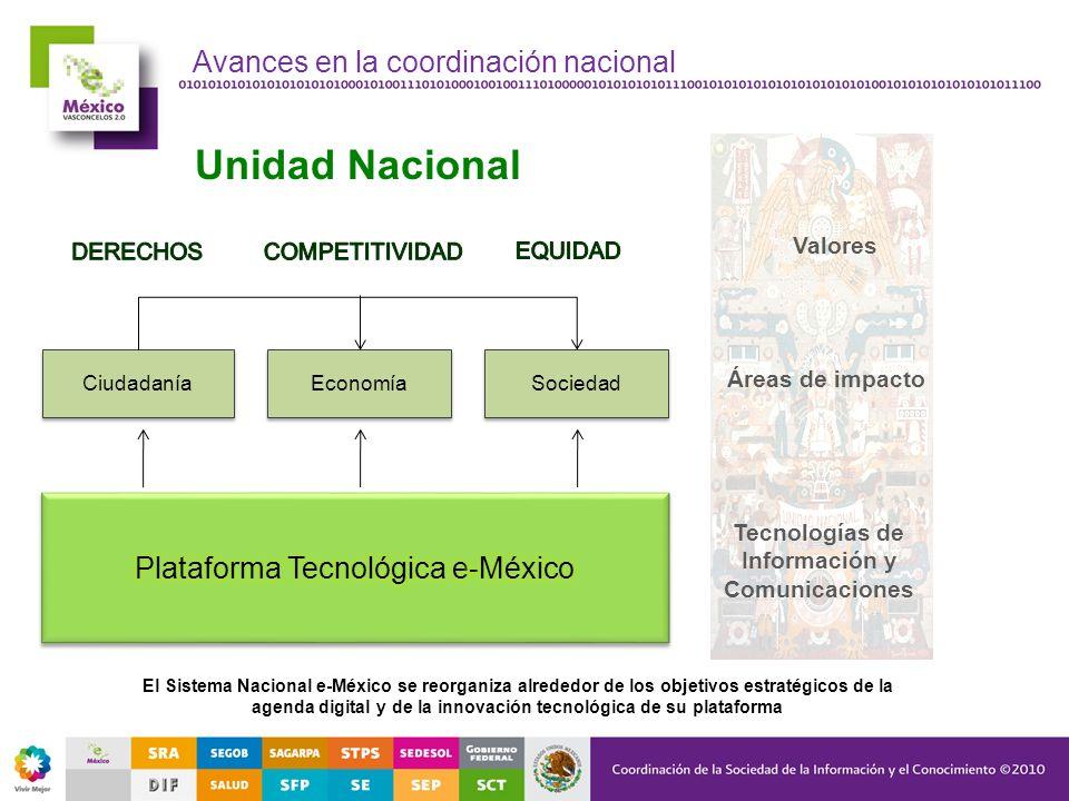 Unidad Nacional Avances en la coordinación nacional