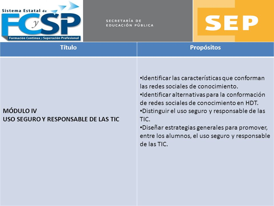Título Propósitos. MÓDULO IV. USO SEGURO Y RESPONSABLE DE LAS TIC.
