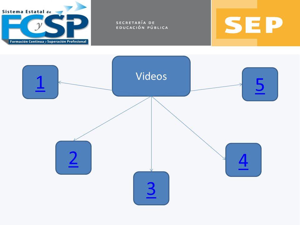 Videos 1 5 2 4 3