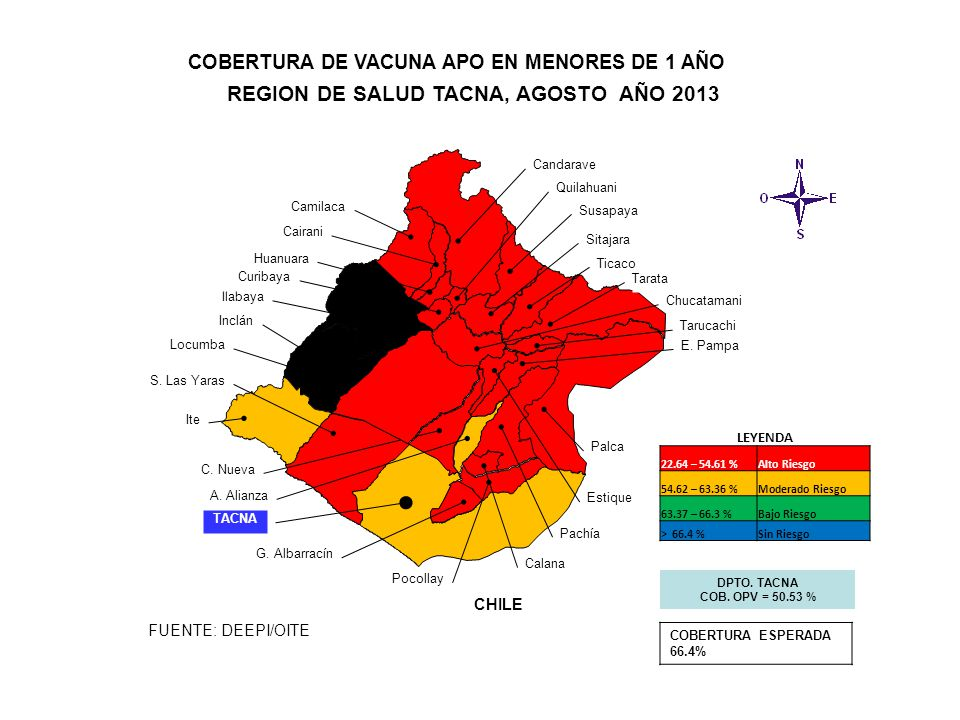 REGION DE SALUD TACNA, AGOSTO AÑO 2013