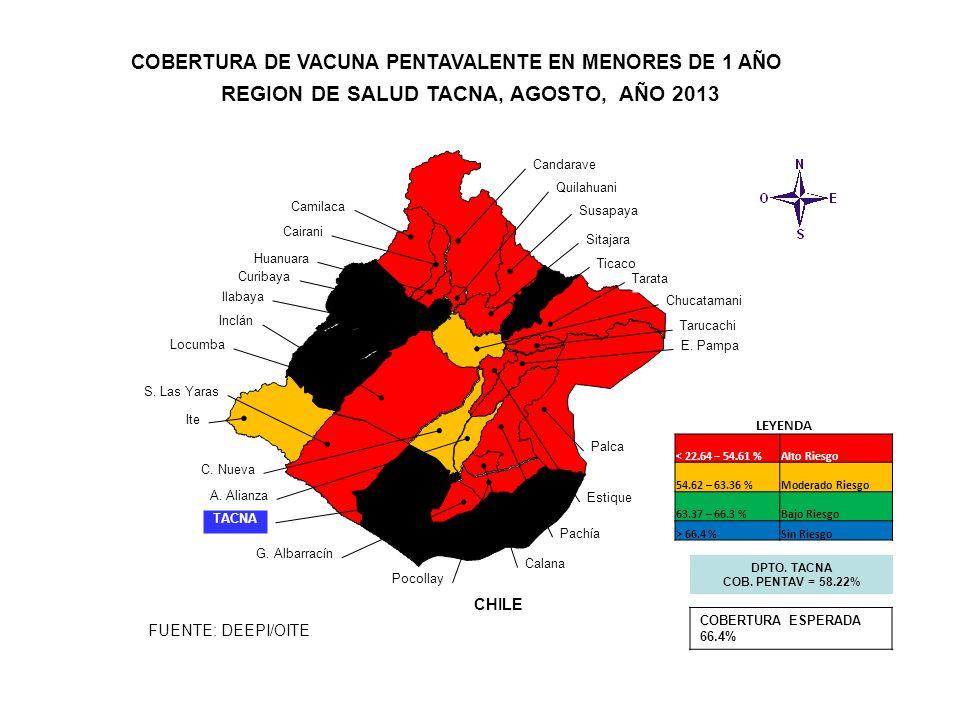 REGION DE SALUD TACNA, AGOSTO, AÑO 2013