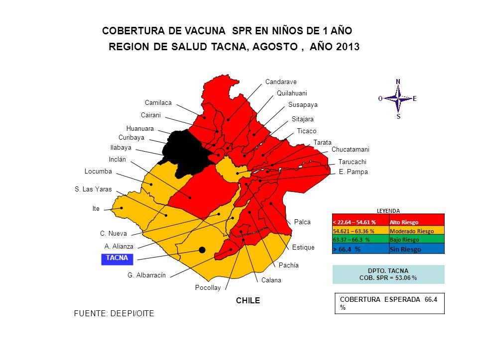 º REGION DE SALUD TACNA, AGOSTO , AÑO 2013