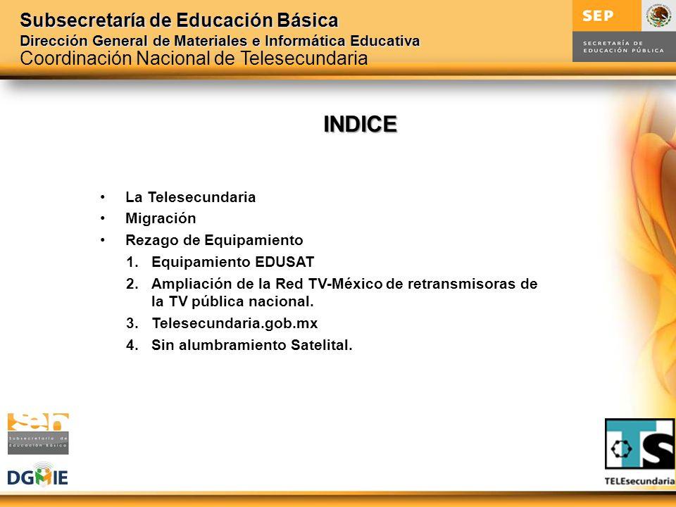 INDICE Coordinación Nacional de Telesecundaria La Telesecundaria