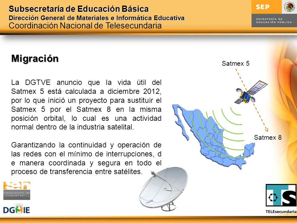 Migración Coordinación Nacional de Telesecundaria