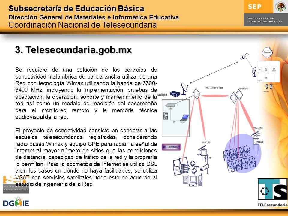 3. Telesecundaria.gob.mx Coordinación Nacional de Telesecundaria