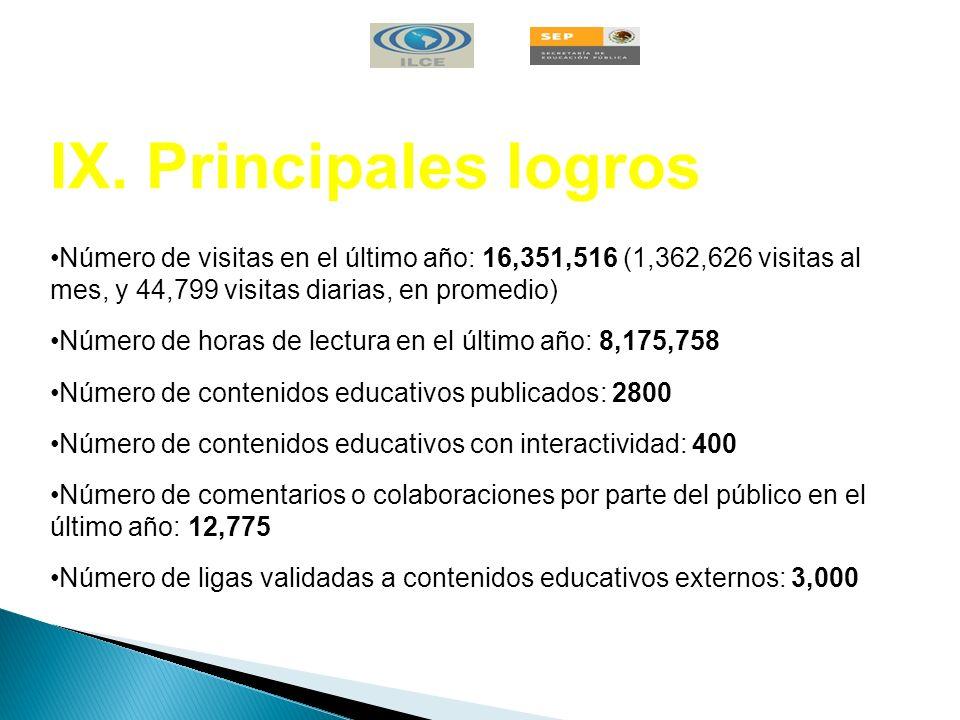 IX. Principales logros Número de visitas en el último año: 16,351,516 (1,362,626 visitas al mes, y 44,799 visitas diarias, en promedio)