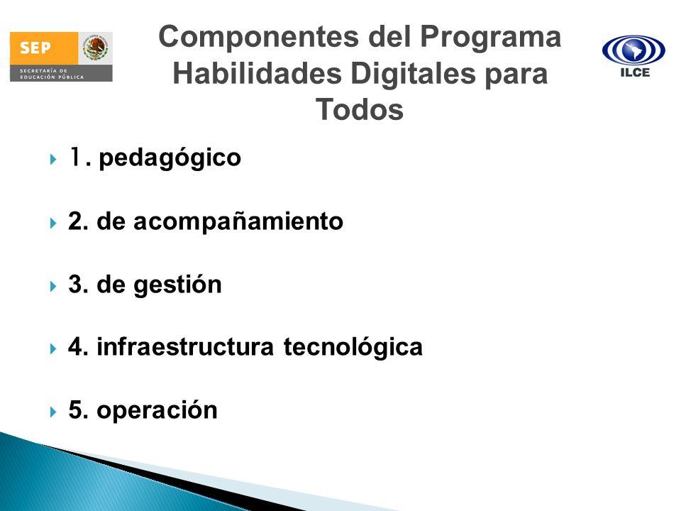 Componentes del Programa Habilidades Digitales para Todos