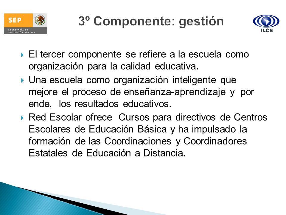 3º Componente: gestión El tercer componente se refiere a la escuela como organización para la calidad educativa.
