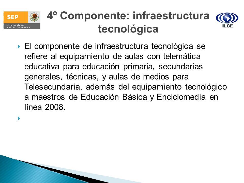 4º Componente: infraestructura tecnológica