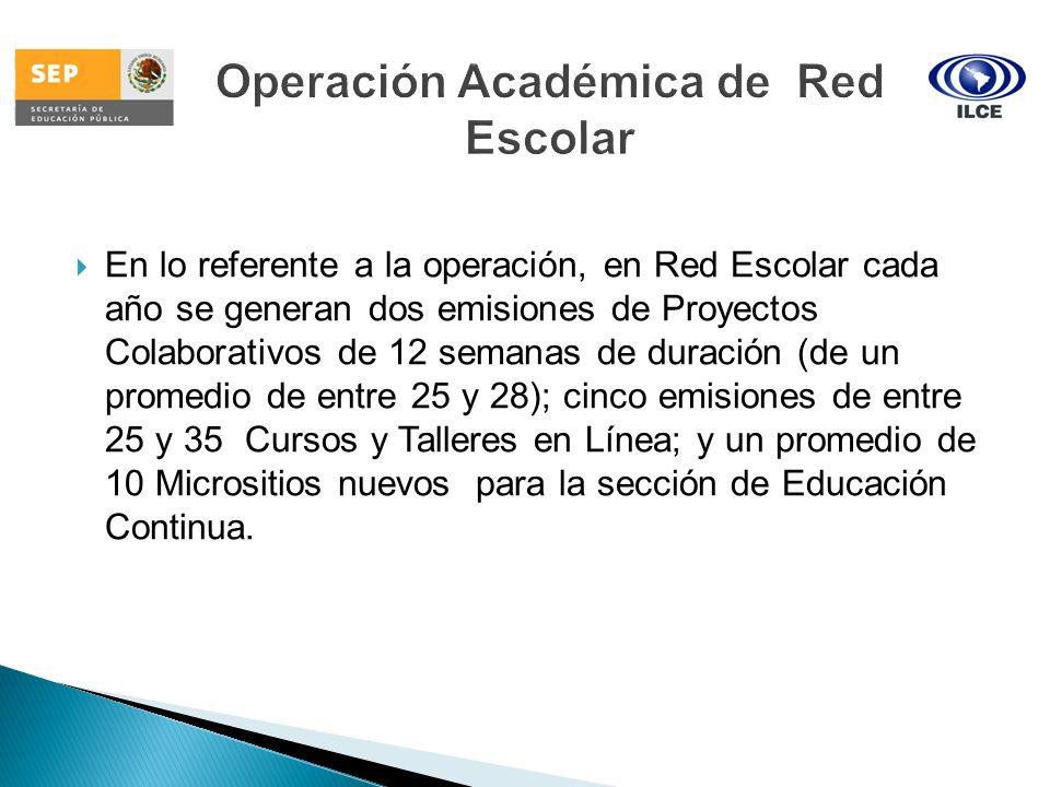 Operación Académica de Red Escolar