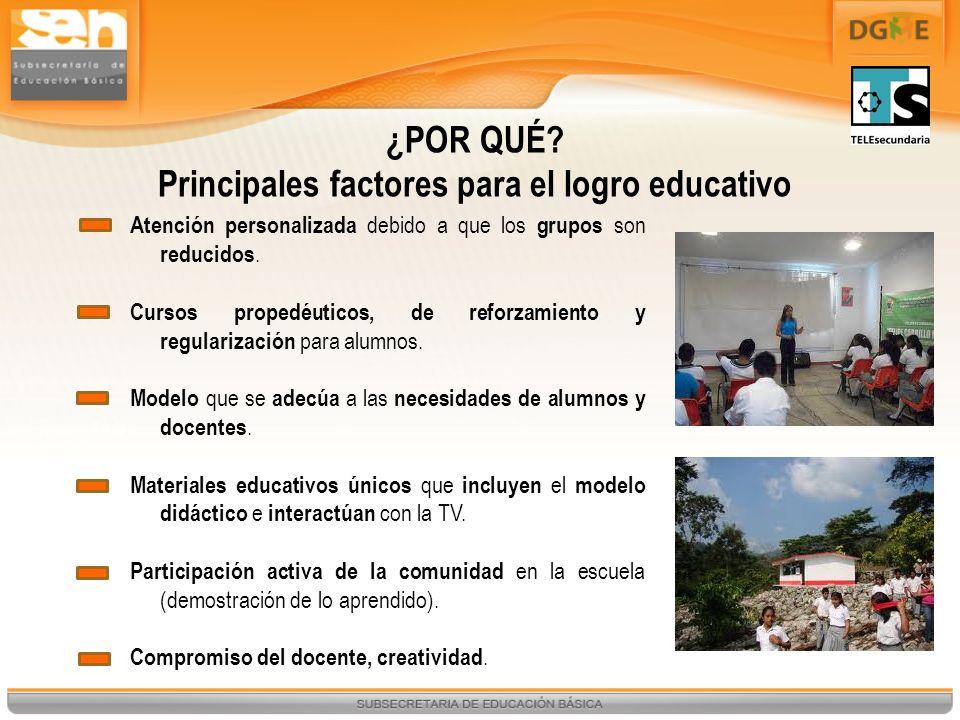 Principales factores para el logro educativo