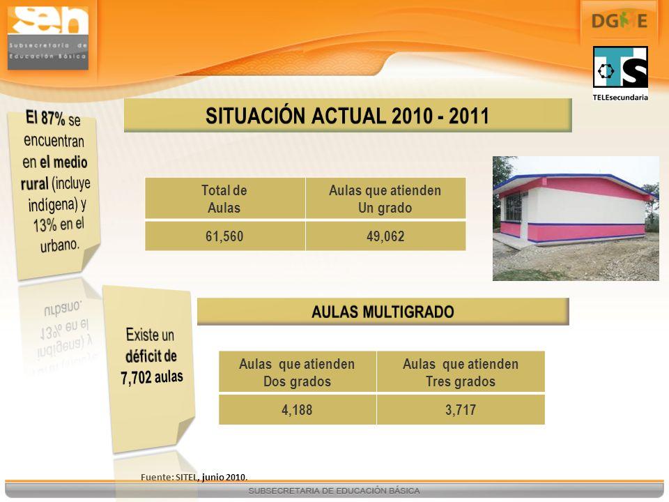 Existe un déficit de 7,702 aulas