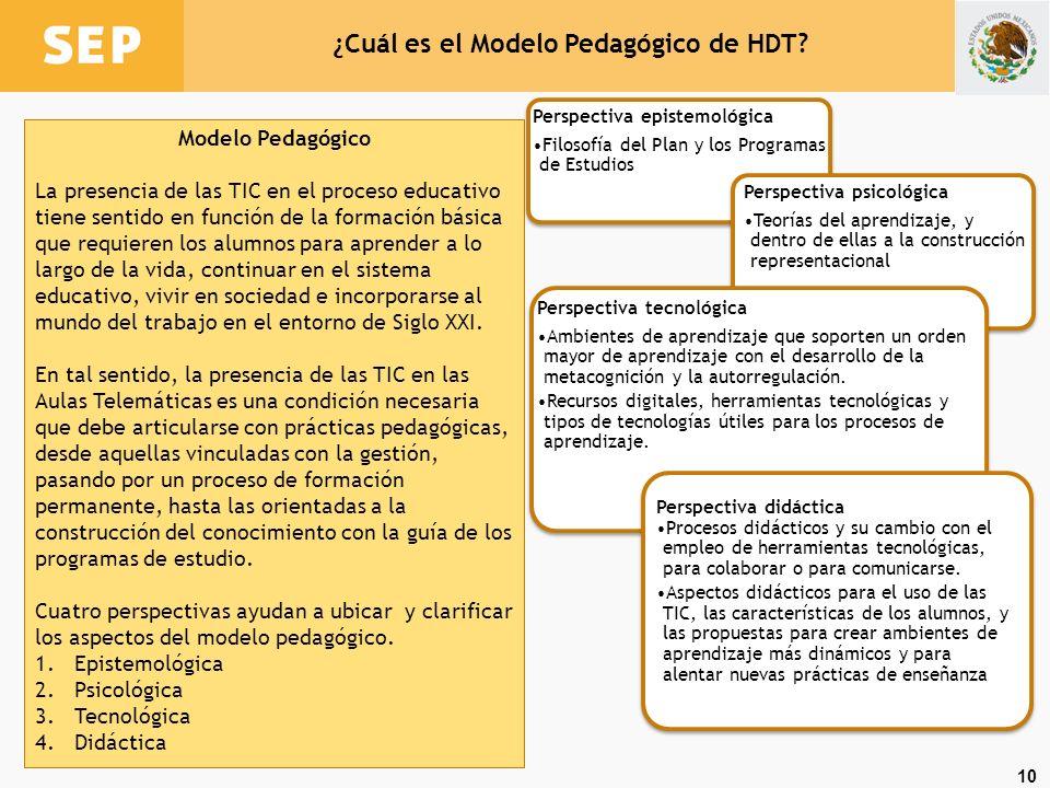 ¿Cuál es el Modelo Pedagógico de HDT