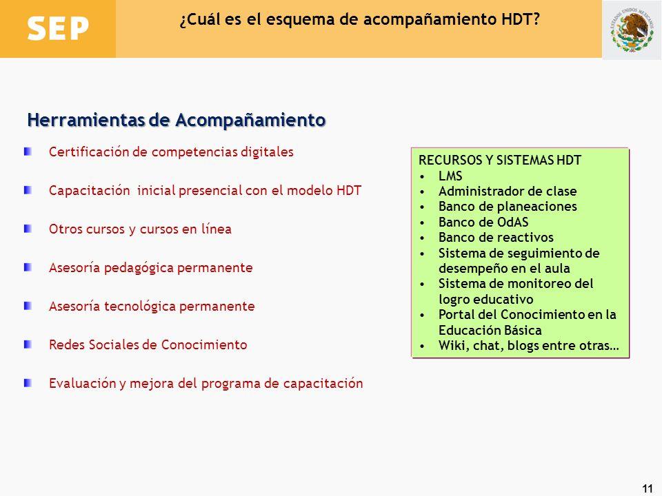 ¿Cuál es el esquema de acompañamiento HDT