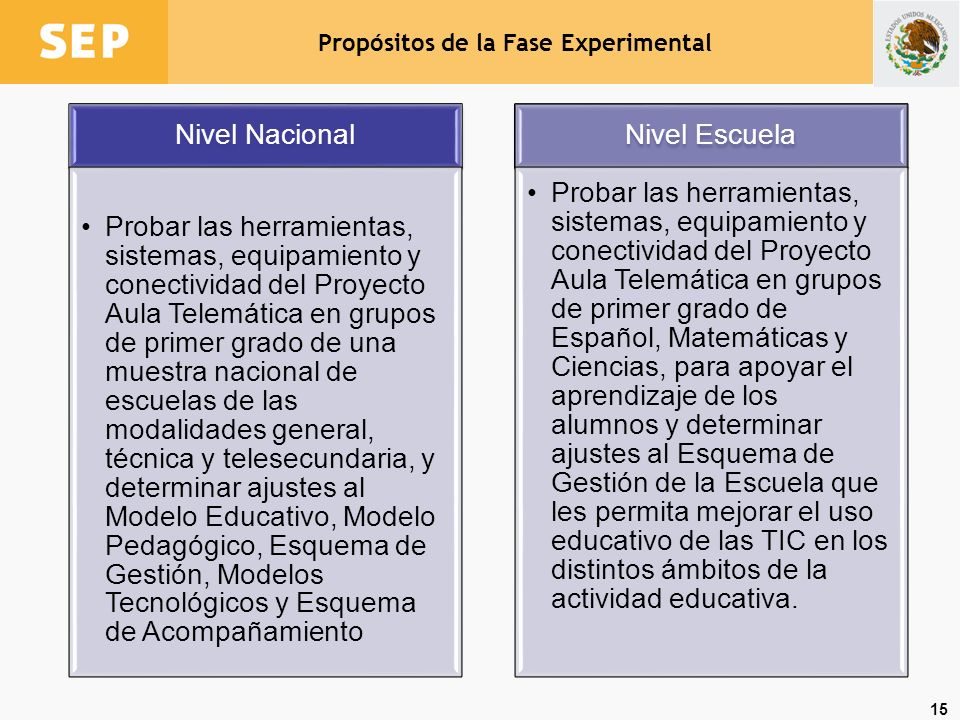 Propósitos de la Fase Experimental