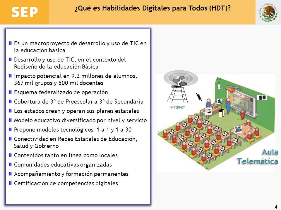¿Qué es Habilidades Digitales para Todos (HDT)