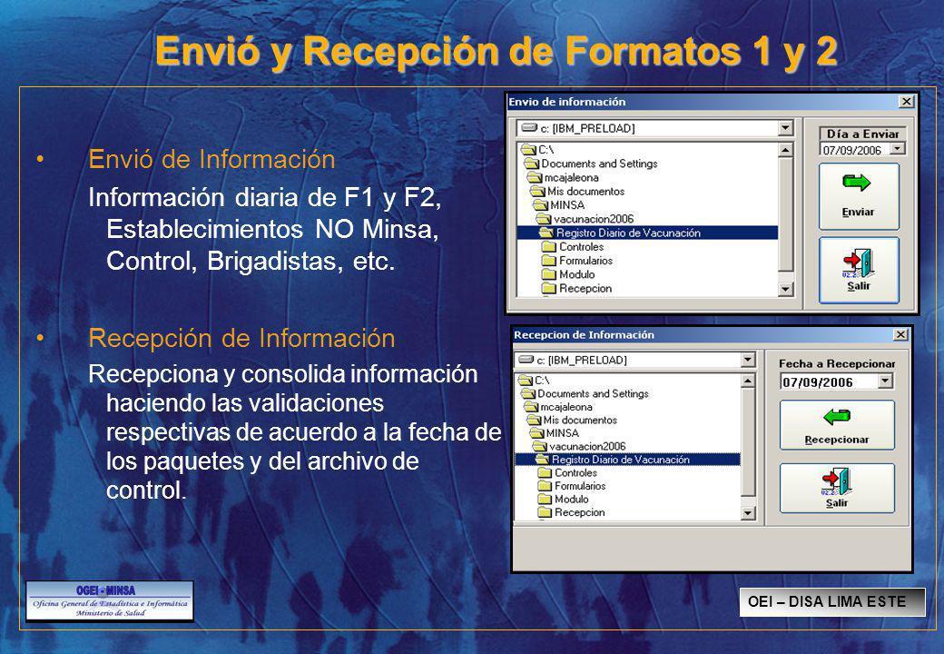 Envió y Recepción de Formatos 1 y 2