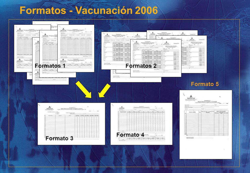 Formatos - Vacunación 2006 Formatos 1 Formatos 2 Formato 5 Formato 4