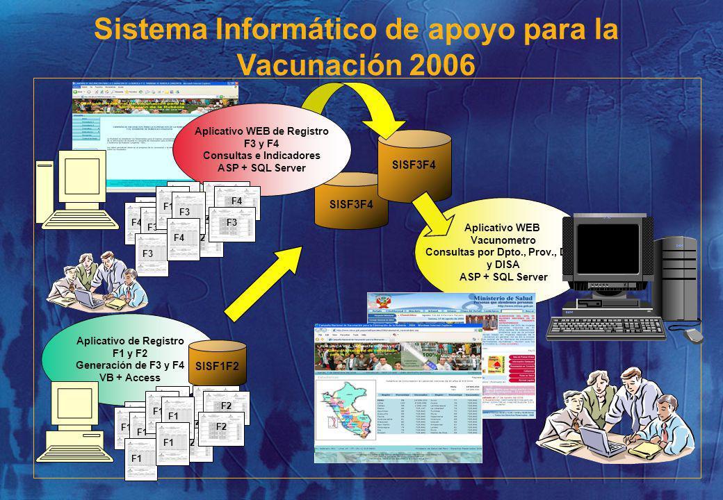Sistema Informático de apoyo para la Vacunación 2006