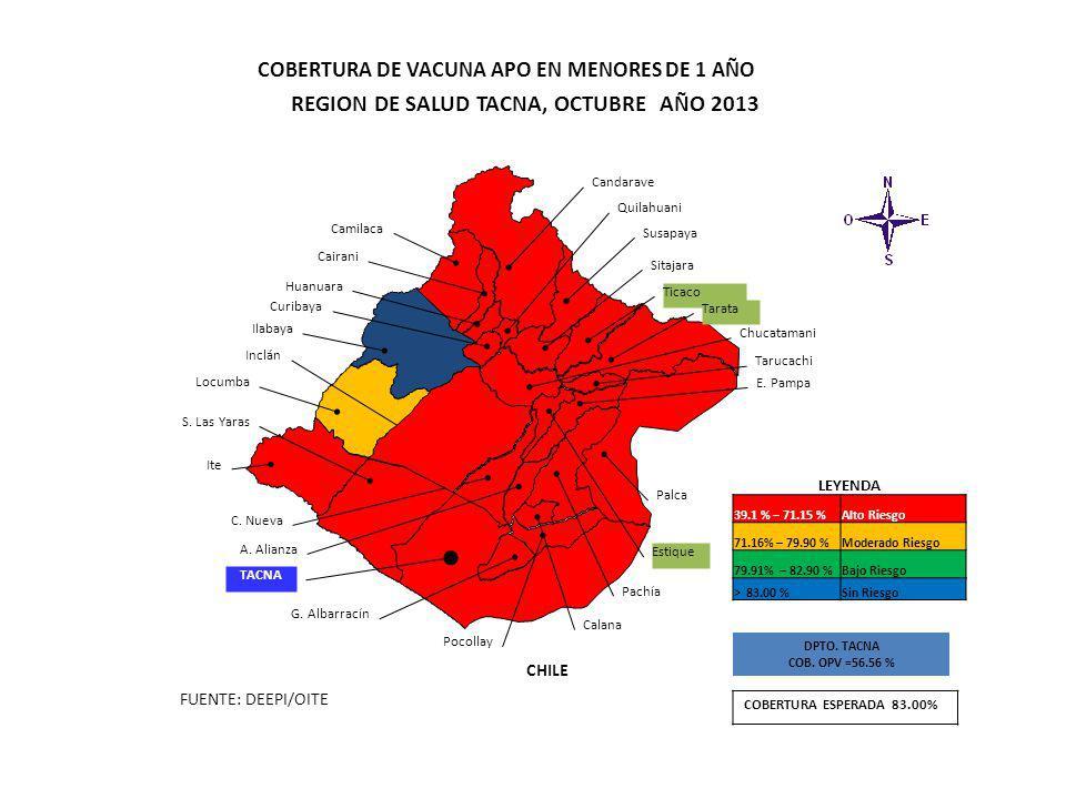 REGION DE SALUD TACNA, OCTUBRE AÑO 2013