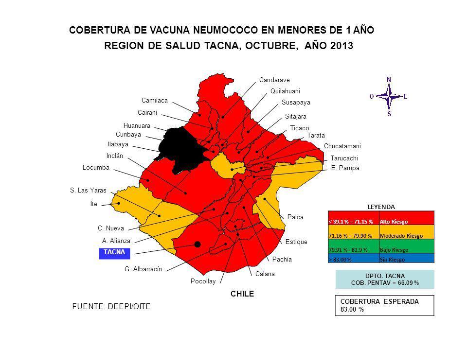 REGION DE SALUD TACNA, OCTUBRE, AÑO 2013