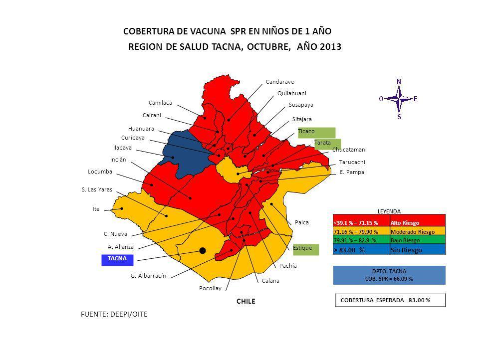 º REGION DE SALUD TACNA, OCTUBRE, AÑO 2013